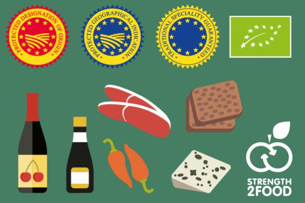 EU Food Quality Schemes